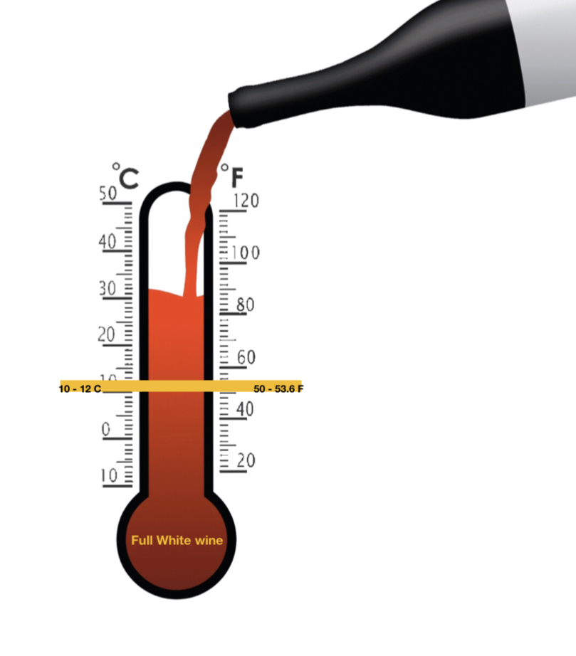 What Temperature Should My Wine Be Godfathers Of Wine